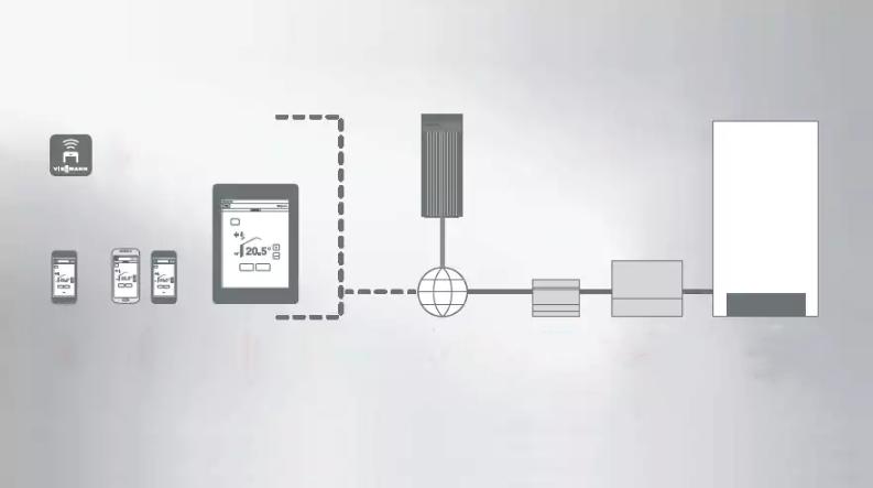 telegestione-impianti-di-riscaldamento-a-cesena-e-forli